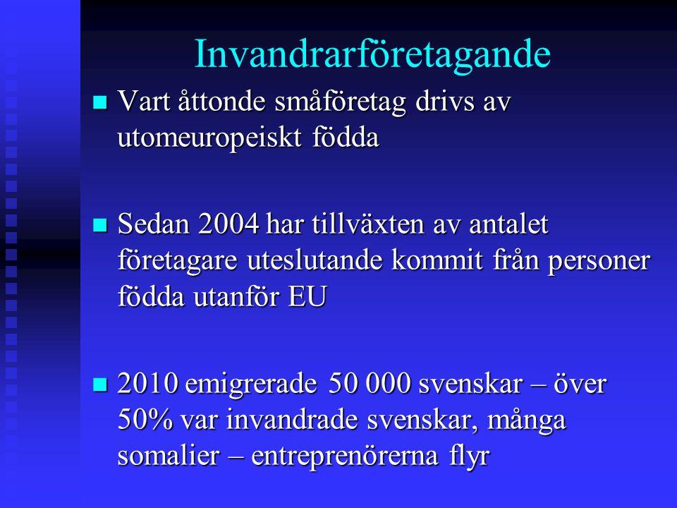 Invandrarföretagande