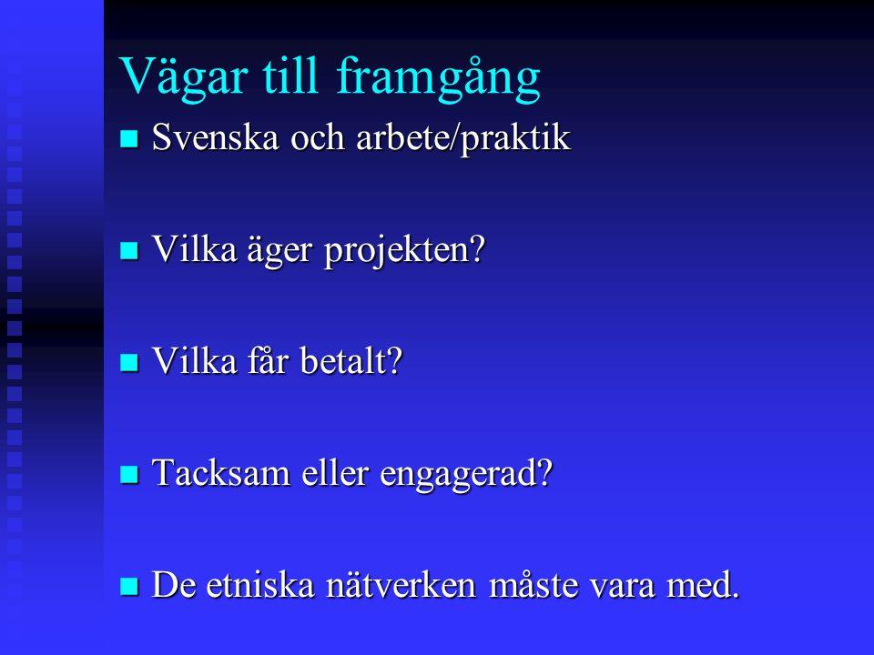 Vägar till framgång Svenska och arbete/praktik Vilka äger projekten