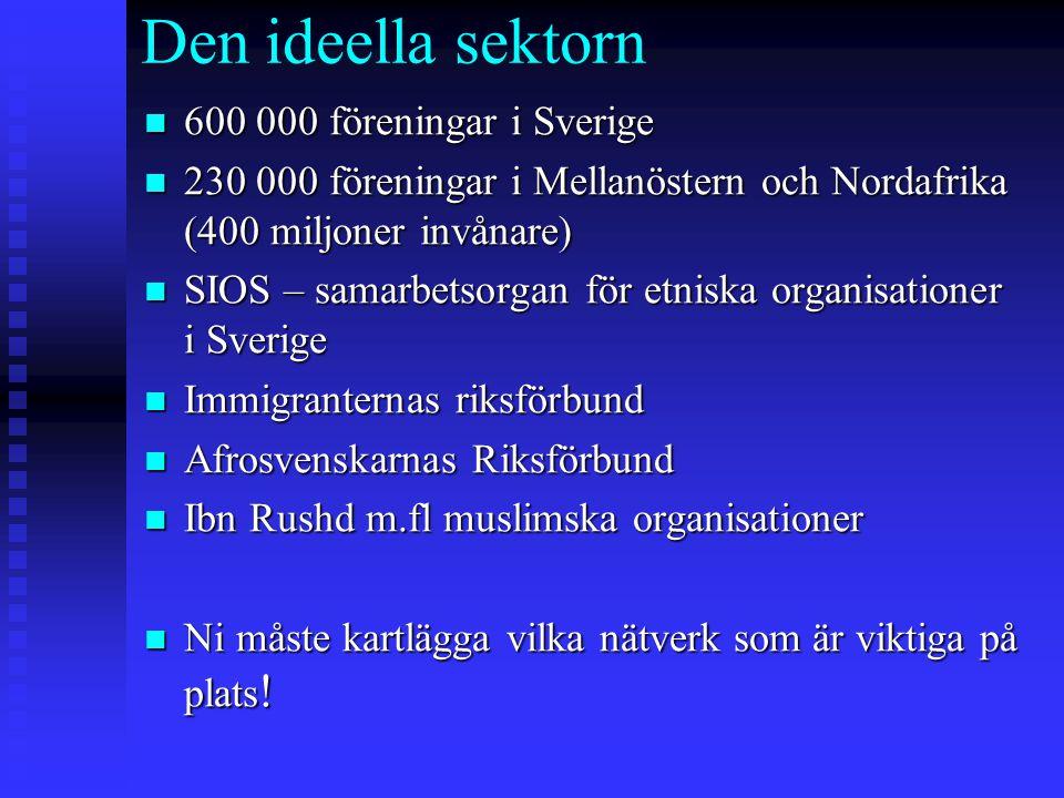 Den ideella sektorn 600 000 föreningar i Sverige