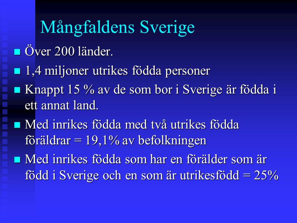 Mångfaldens Sverige Över 200 länder.