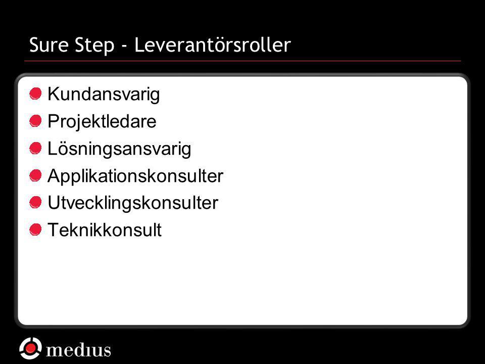 Sure Step - Leverantörsroller