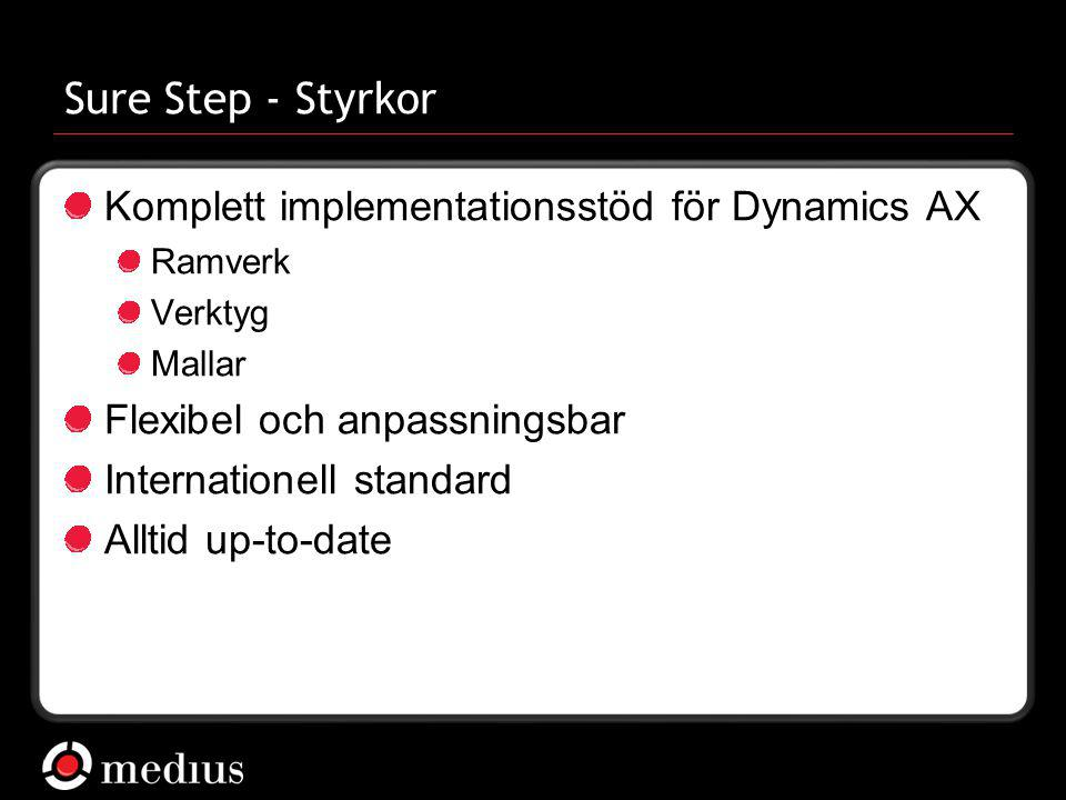 Sure Step - Styrkor Komplett implementationsstöd för Dynamics AX