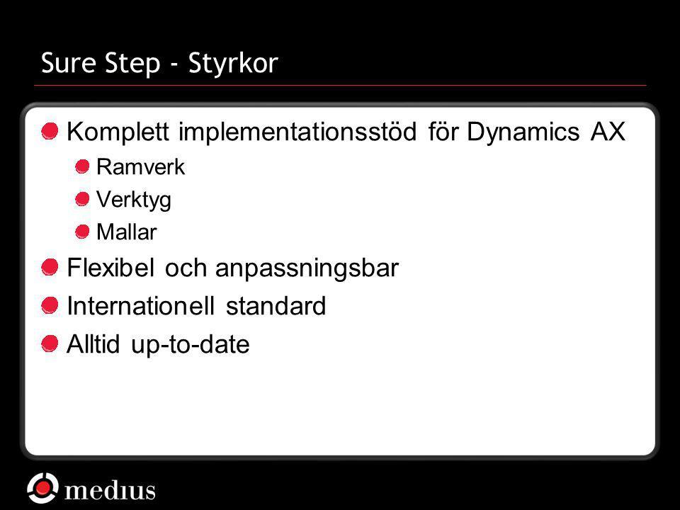 Sure Step - Styrkor Komplett implementationsstöd för Dynamics AX