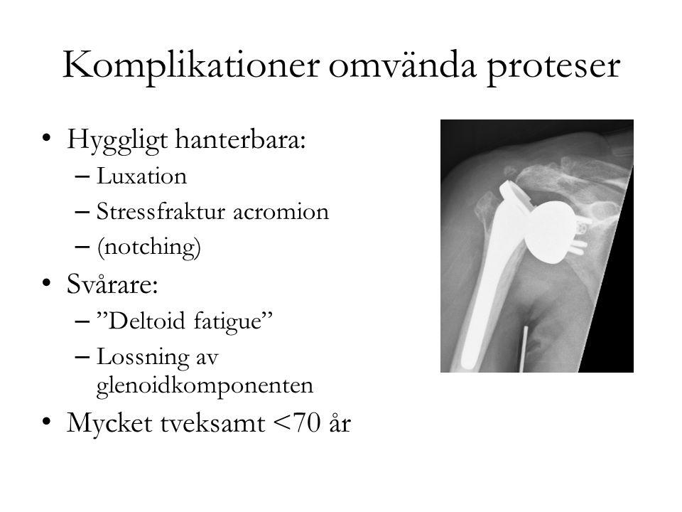 Komplikationer omvända proteser