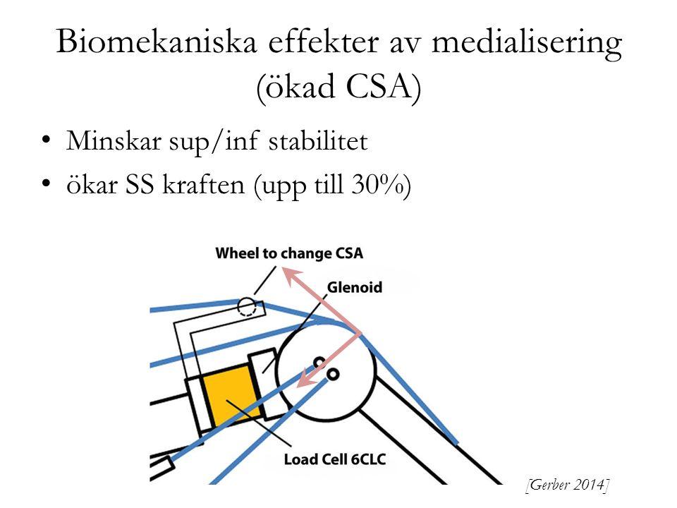 Biomekaniska effekter av medialisering (ökad CSA)