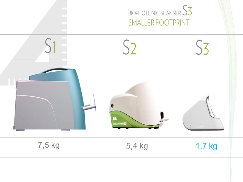 7,5 kg 5,4 kg 1,7 kg 11