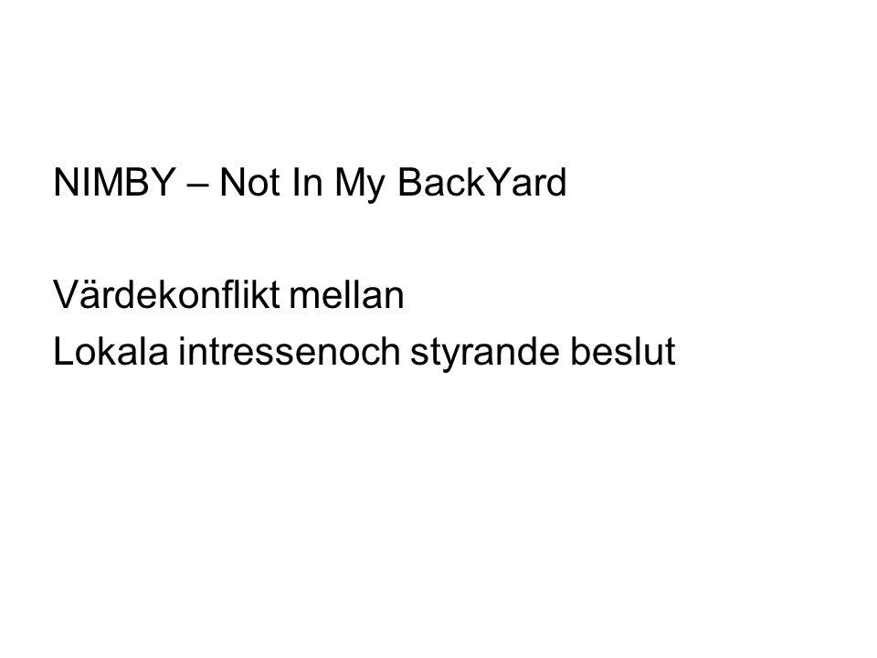 NIMBY – Not In My BackYard
