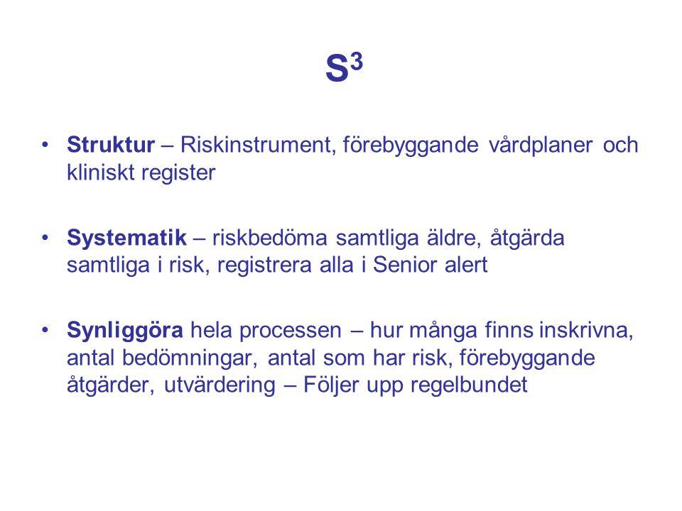 S3 Struktur – Riskinstrument, förebyggande vårdplaner och kliniskt register.
