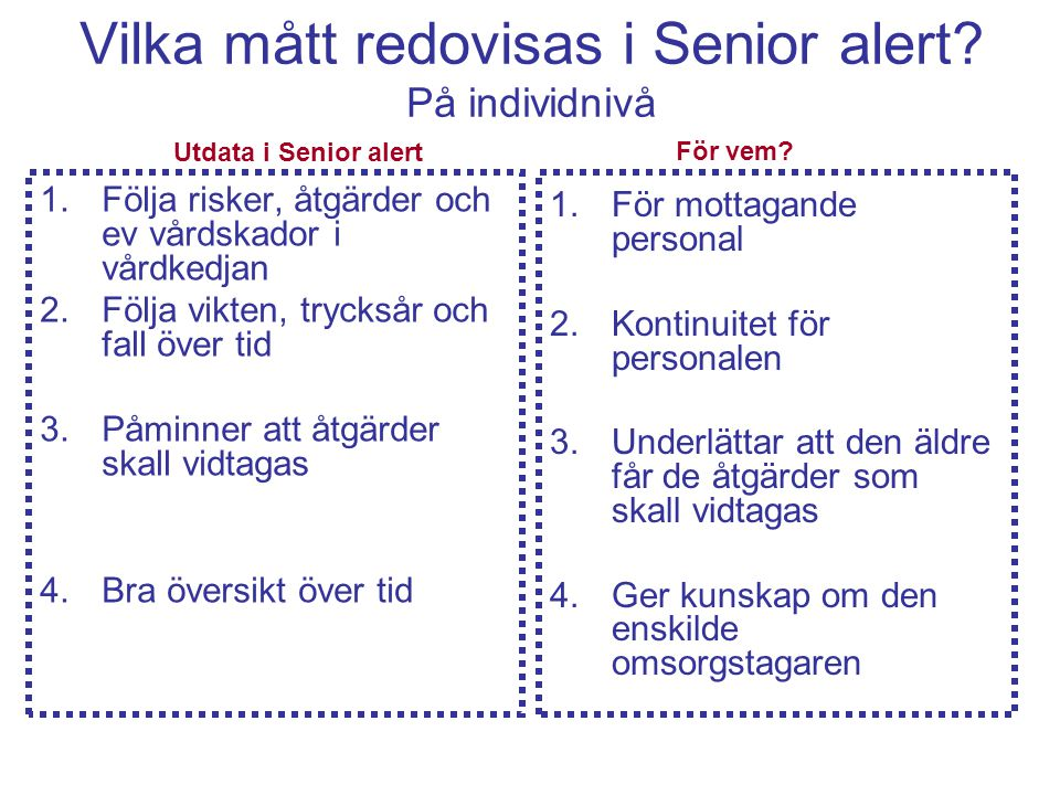 Vilka mått redovisas i Senior alert På individnivå