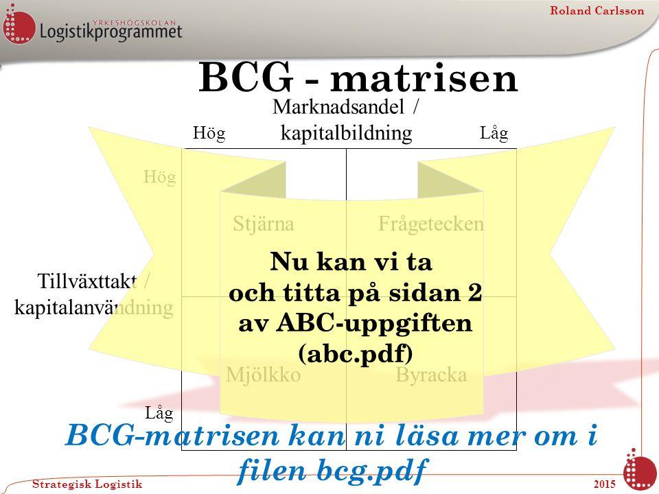 BCG - matrisen BCG-matrisen kan ni läsa mer om i filen bcg.pdf