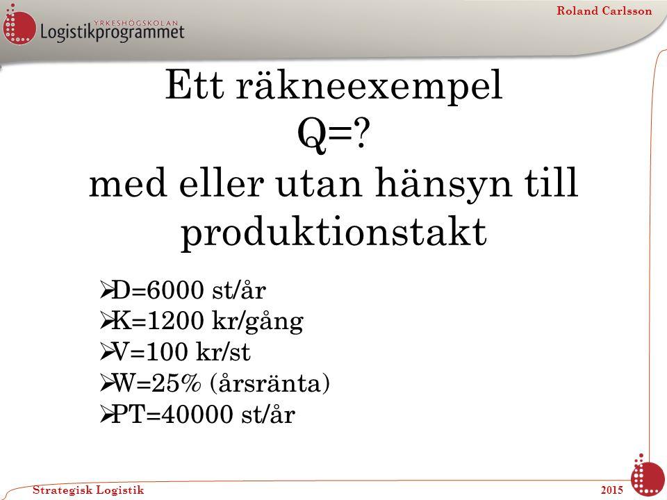 Ett räkneexempel Q= med eller utan hänsyn till produktionstakt