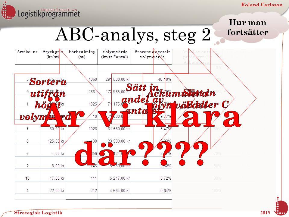 Är vi klara där ABC-analys, steg 2