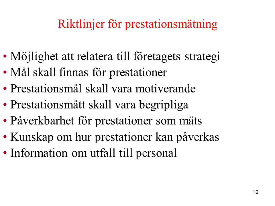 Riktlinjer för prestationsmätning