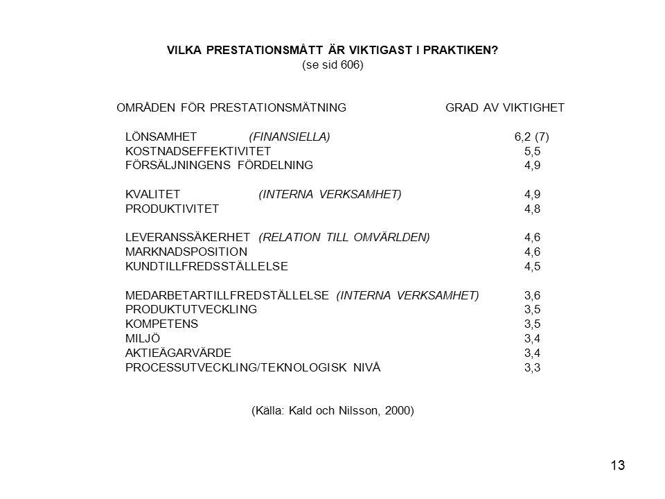 VILKA PRESTATIONSMÅTT ÄR VIKTIGAST I PRAKTIKEN (se sid 606)