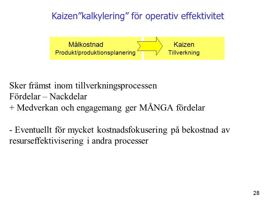 Kaizen kalkylering för operativ effektivitet