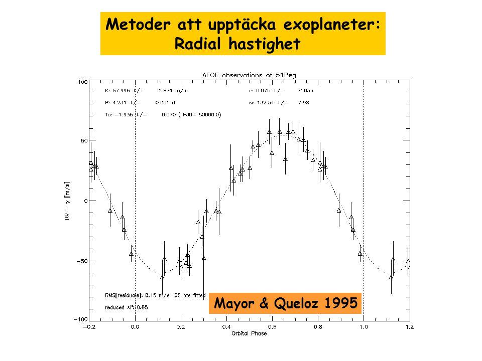 Metoder att upptäcka exoplaneter: Radial hastighet