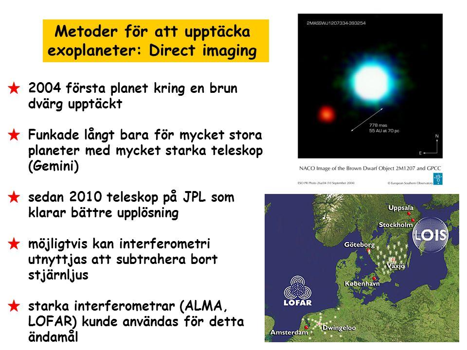 Metoder för att upptäcka exoplaneter: Direct imaging