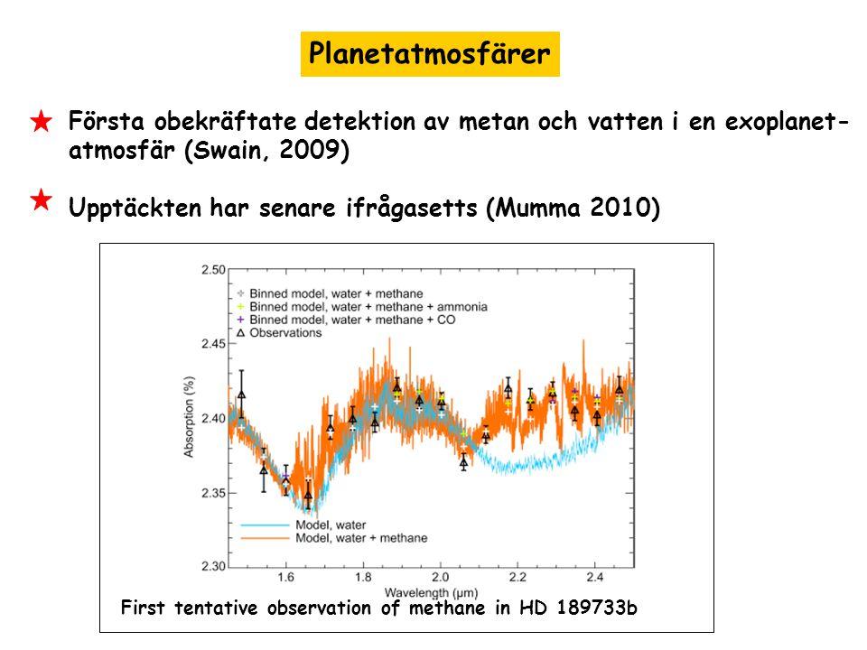 Planetatmosfärer Första obekräftate detektion av metan och vatten i en exoplanet- atmosfär (Swain, 2009)