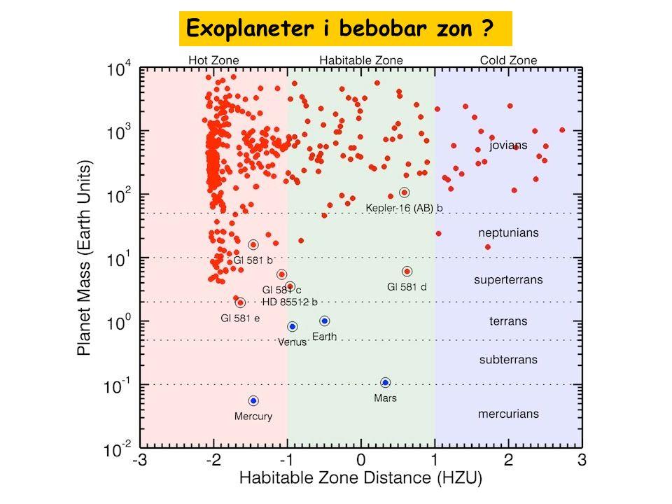 Exoplaneter i bebobar zon