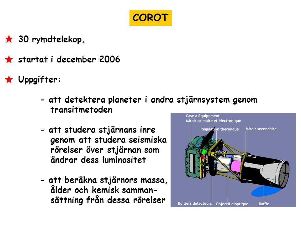 COROT 30 rymdtelekop, startat i december 2006 Uppgifter: