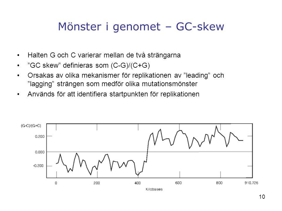 Mönster i genomet – GC-skew