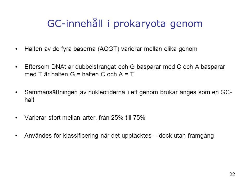 GC-innehåll i prokaryota genom