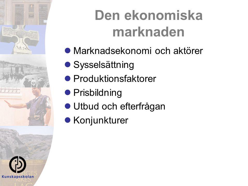 Den ekonomiska marknaden