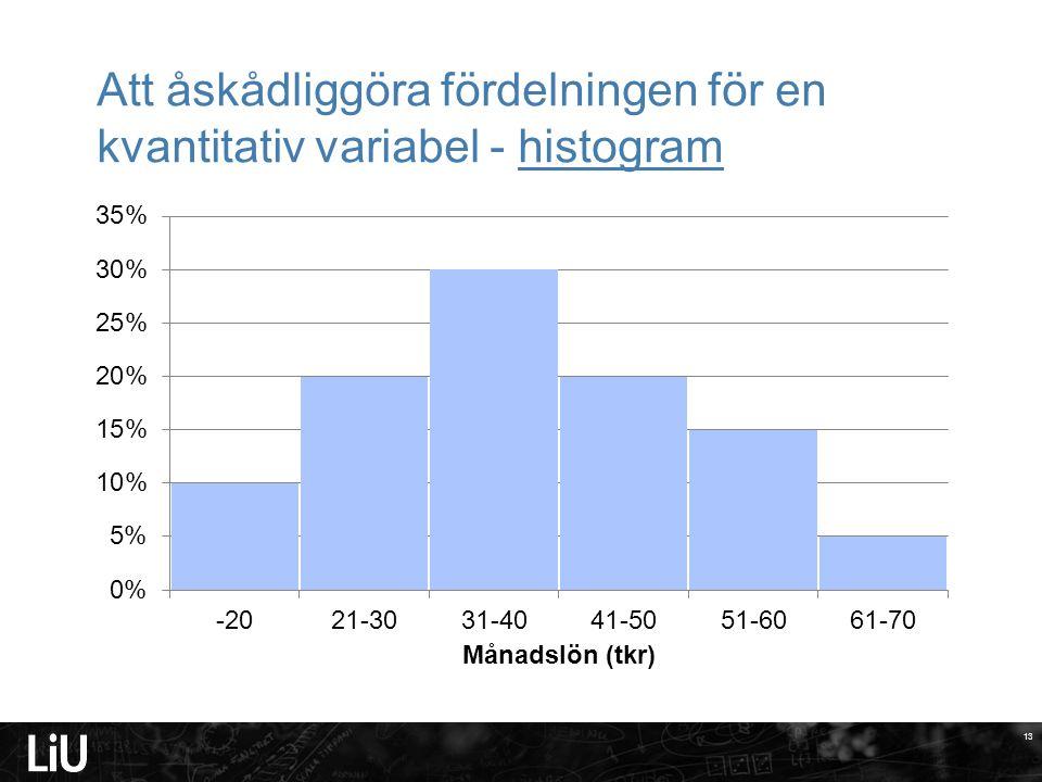 Att åskådliggöra fördelningen för en kvantitativ variabel - histogram
