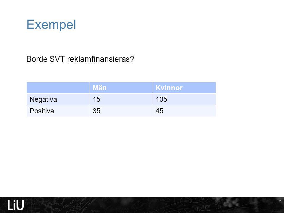 Exempel Borde SVT reklamfinansieras Män Kvinnor Negativa 15 105