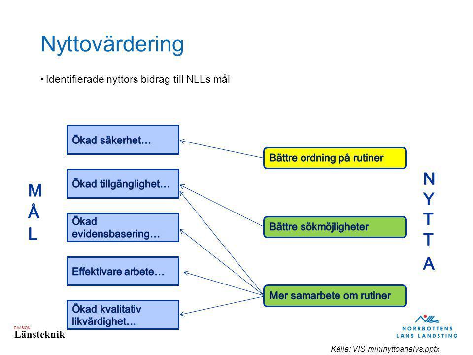 Nyttovärdering mål nytta Identifierade nyttors bidrag till NLLs mål