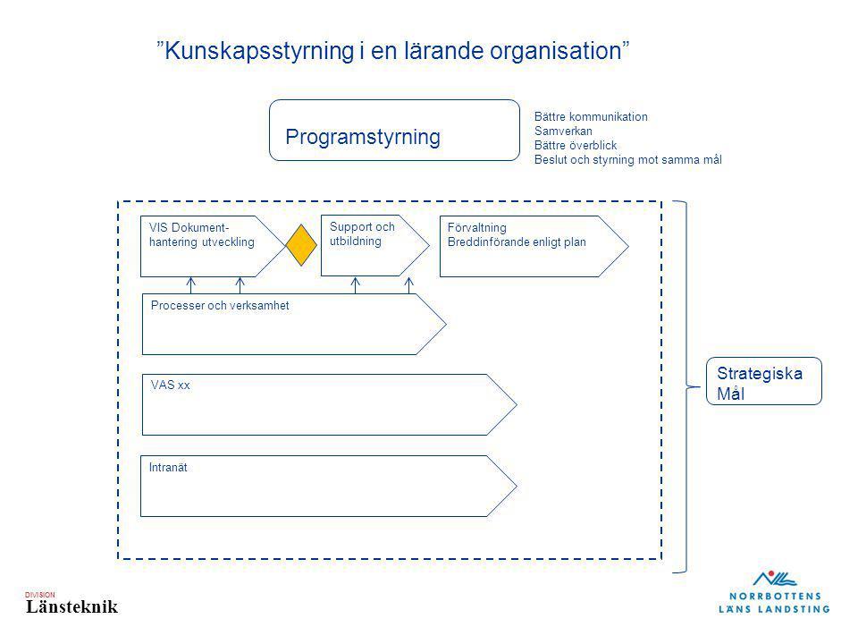 Kunskapsstyrning i en lärande organisation