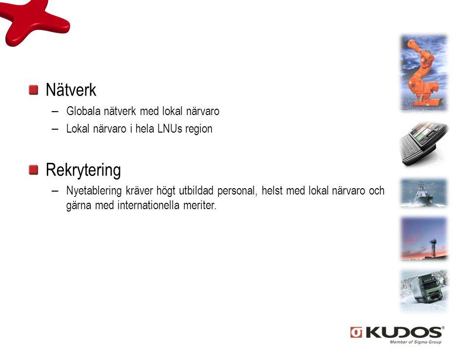 Nätverk Rekrytering Globala nätverk med lokal närvaro