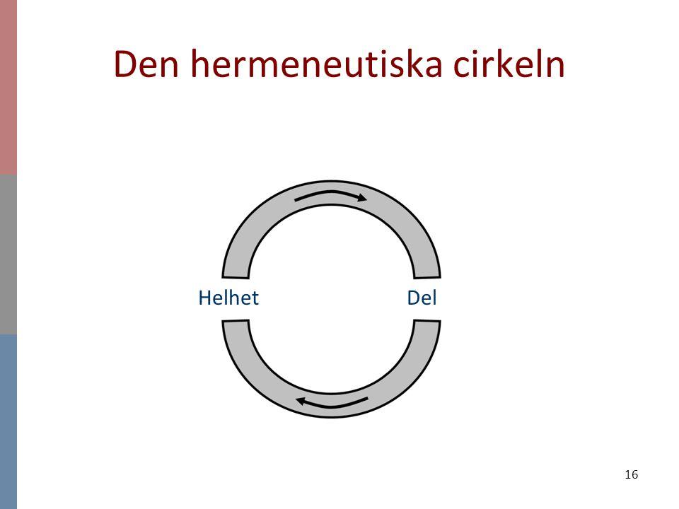 Den hermeneutiska cirkeln