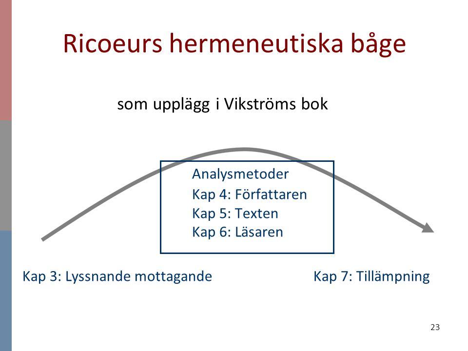 Ricoeurs hermeneutiska båge