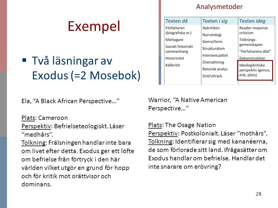 Exempel Två läsningar av Exodus (=2 Mosebok)