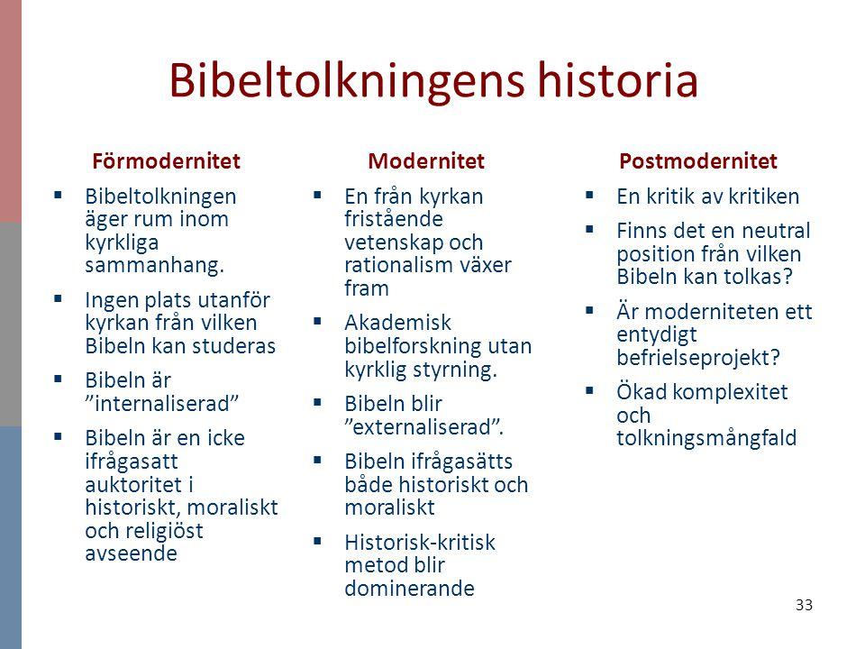 Bibeltolkningens historia