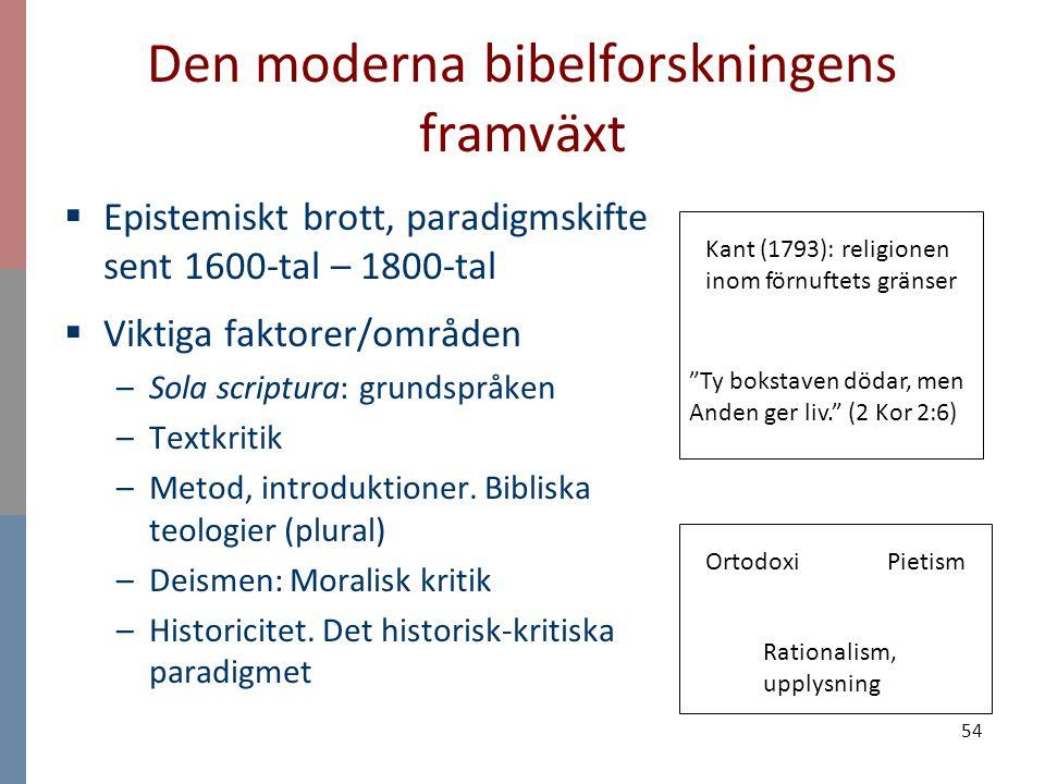 Den moderna bibelforskningens framväxt