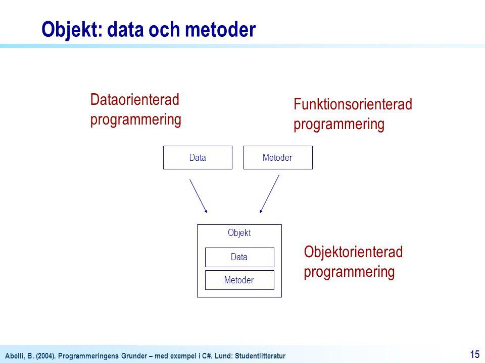 Objekt: data och metoder