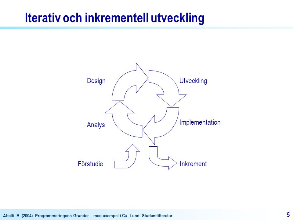 Iterativ och inkrementell utveckling