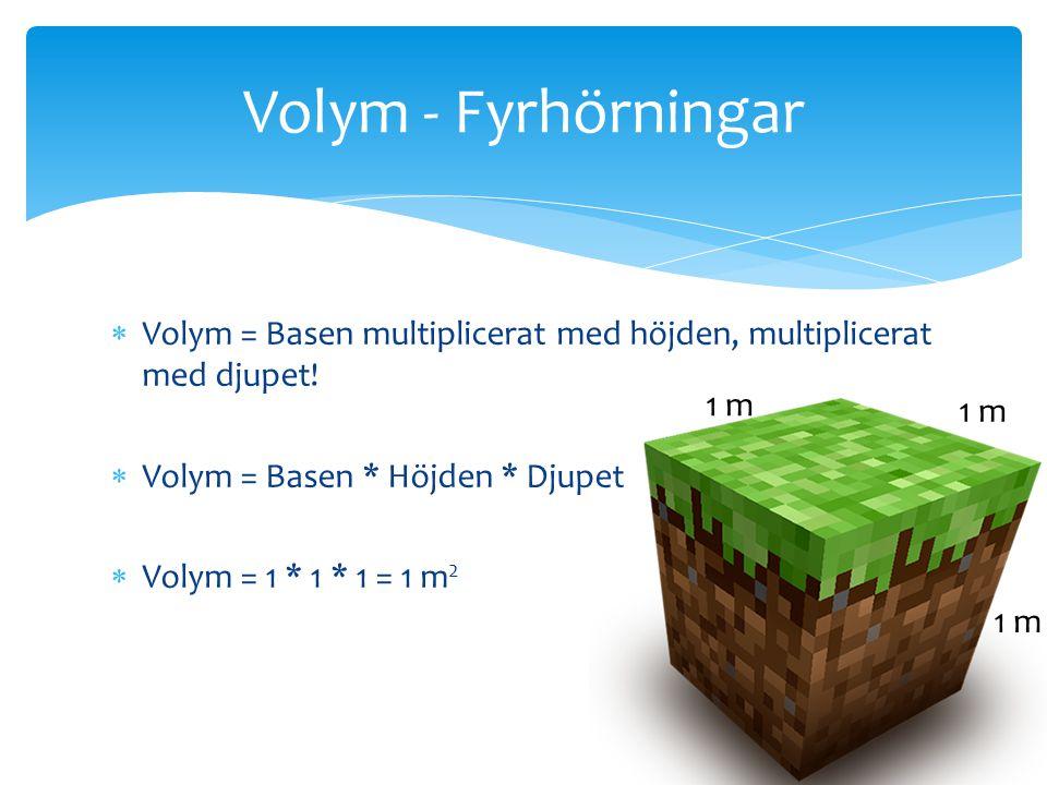 Volym - Fyrhörningar Volym = Basen multiplicerat med höjden, multiplicerat med djupet! Volym = Basen * Höjden * Djupet.