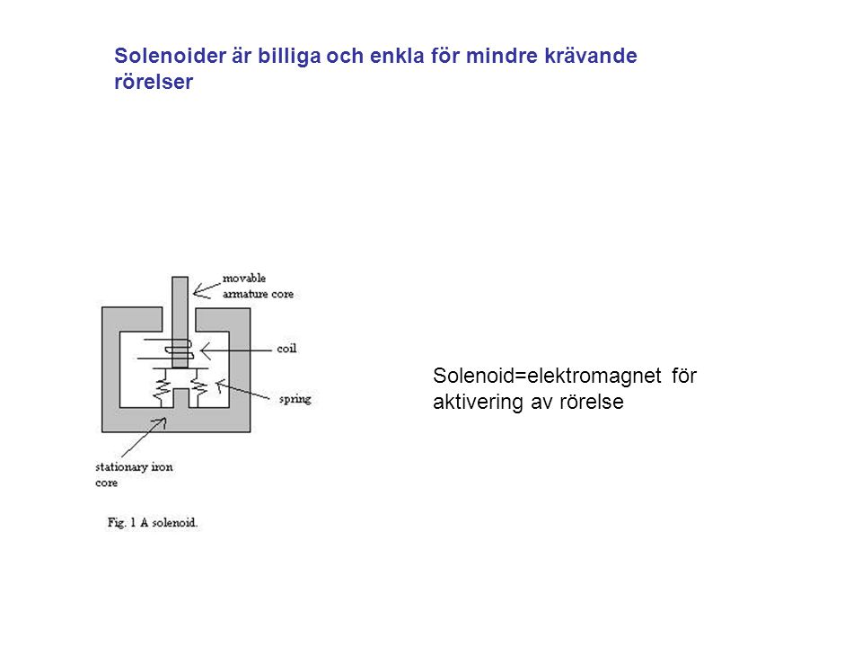 Solenoider är billiga och enkla för mindre krävande rörelser