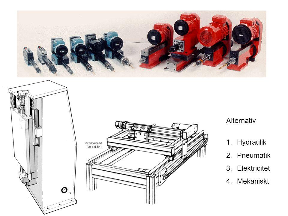 Alternativ Hydraulik Pneumatik Elektricitet Mekaniskt