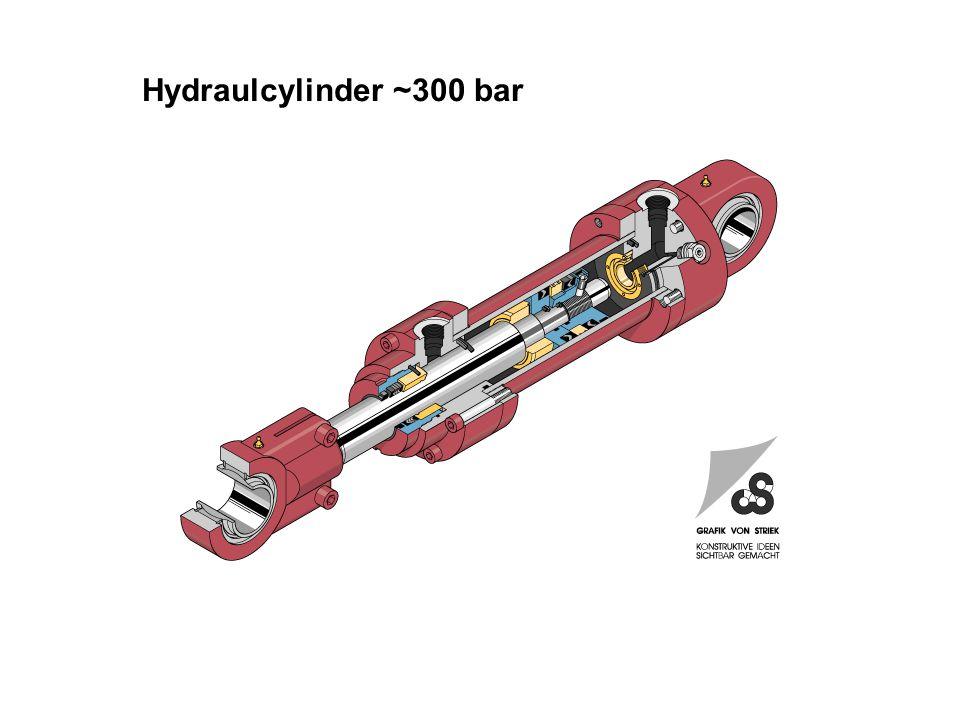 Hydraulcylinder ~300 bar