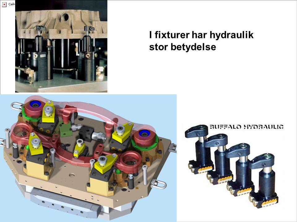 I fixturer har hydraulik stor betydelse