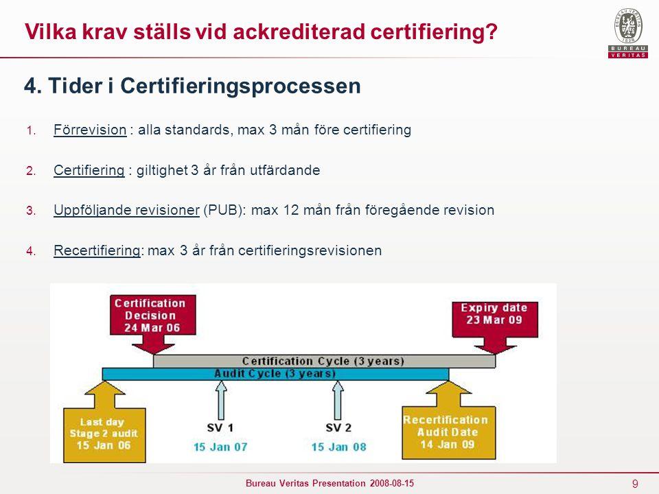 4. Tider i Certifieringsprocessen