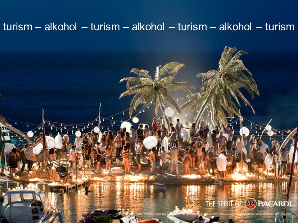 turism – alkohol – turism – alkohol – turism – alkohol – turism