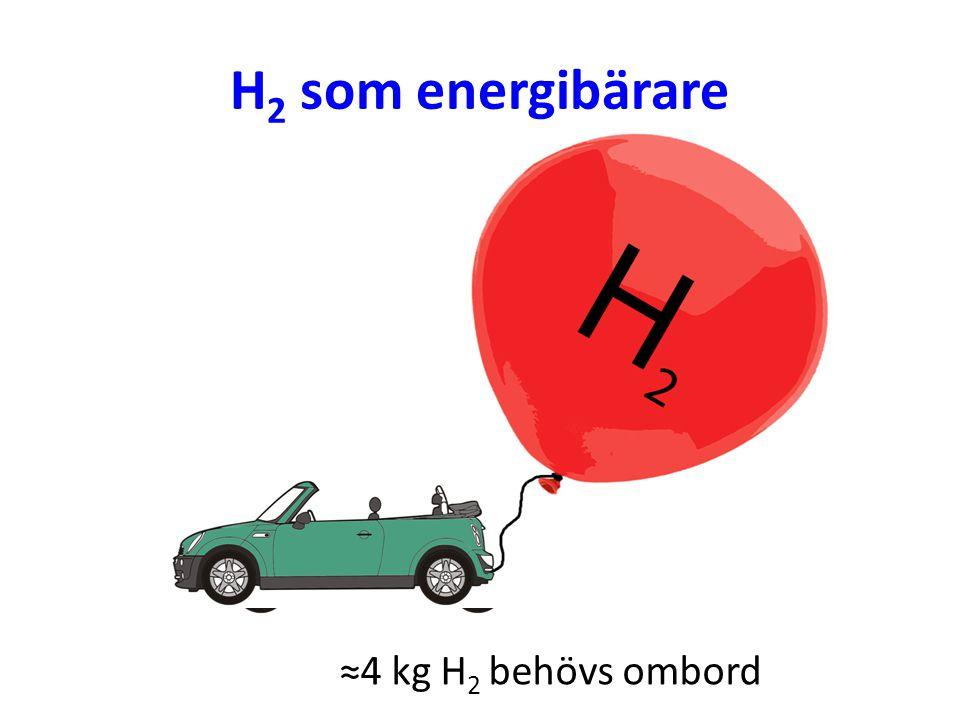 H2 som energibärare ≈4 kg H2 behövs ombord