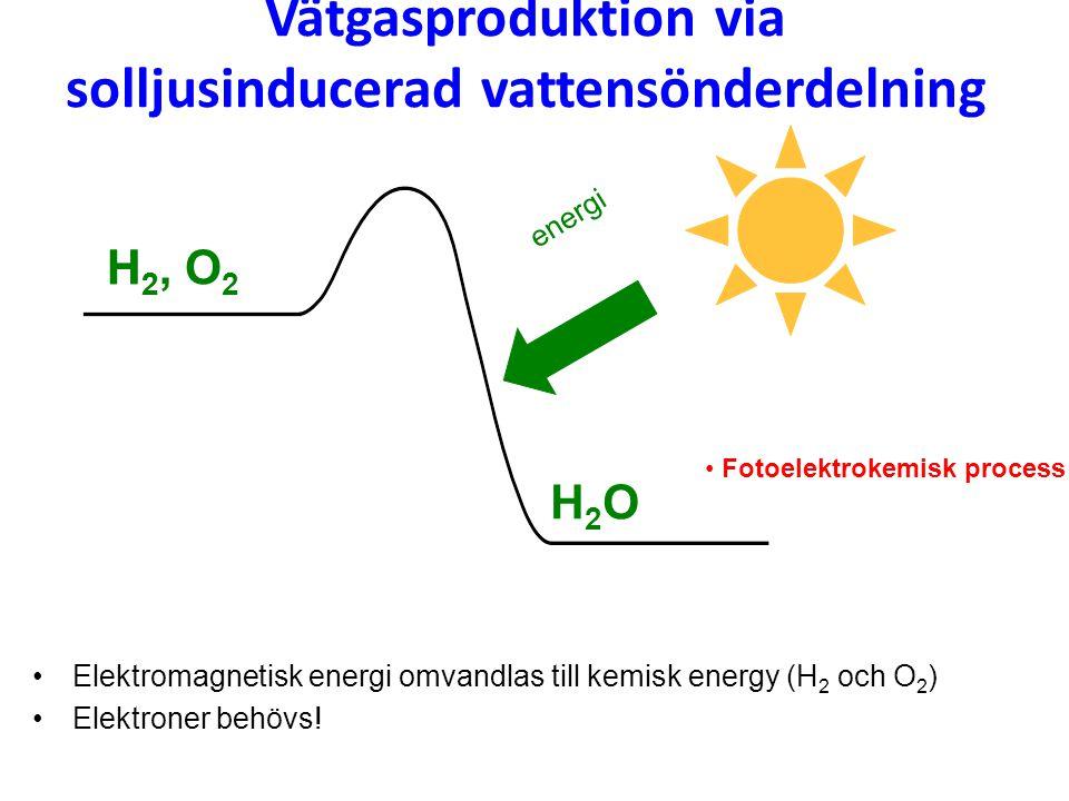 Vätgasproduktion via solljusinducerad vattensönderdelning