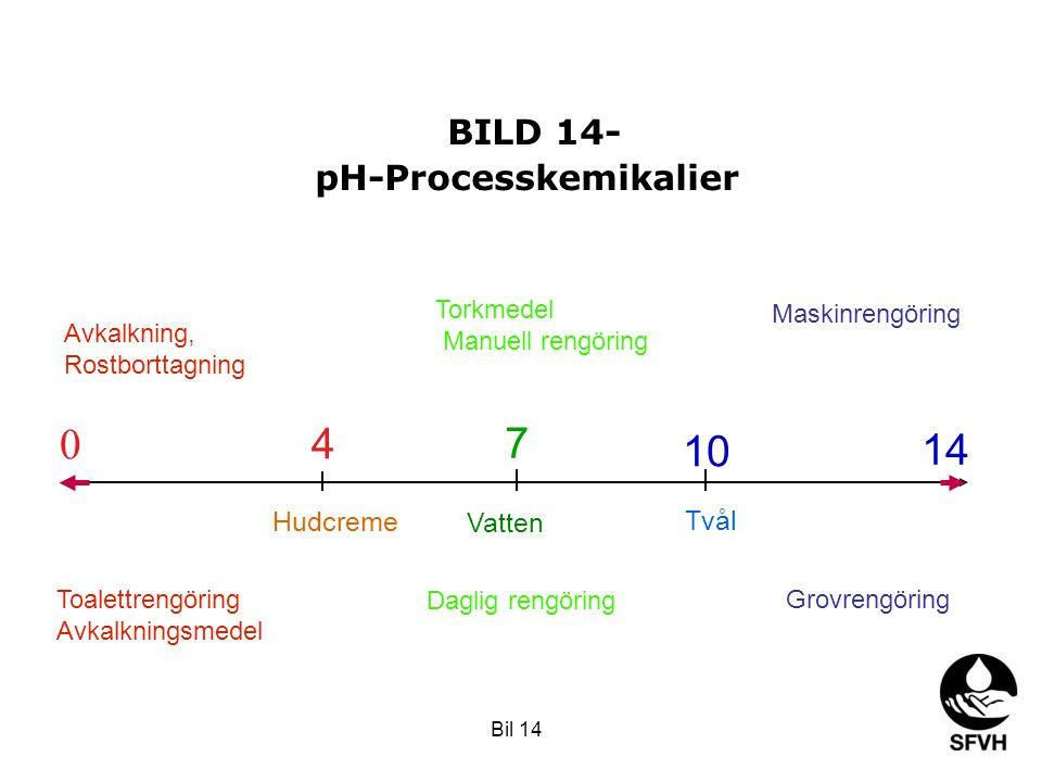 BILD 14- pH-Processkemikalier