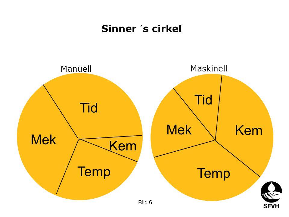Tid Tid Mek Kem Mek Kem Temp Temp Sinner ´s cirkel Manuell Maskinell